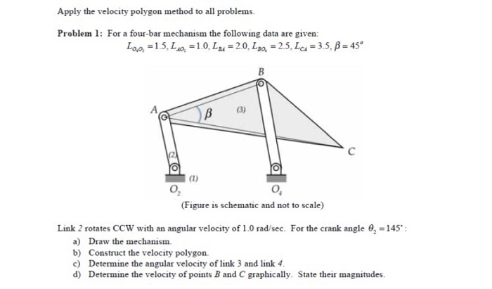 Solved apply the velocity polygon method to all problems apply the velocity polygon method to all problems problem 1 for a four ccuart Images