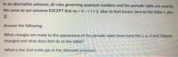 solved in an alternative universe all rules governing qu