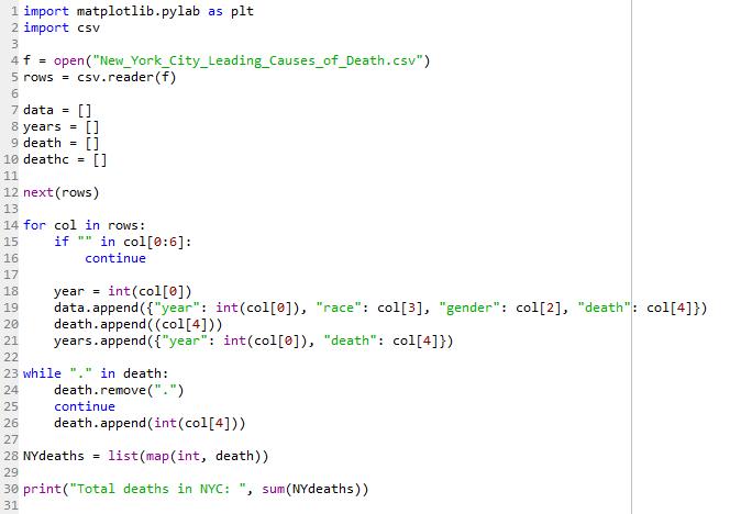 I Need Help Writing This Code In The PYTHON ENVIRO    | Chegg com
