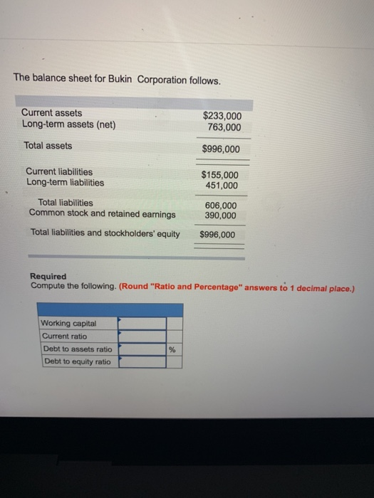 The balance sheet for Bukin Corporation follows. Current assets Long-term assets (net) Total assets $233,000 763,000 $996,000 $155,000 Current liabilities Long-term liabilities 451,000 Total liabilities Common stock and retained earnings 606,000 390,000 Total liabilities and stockholders equity $996,000 Required Compute the following. (Round Ratio and Percentage answers to 1 decimal place.) Working capital Current ratio Debt to assets ratio Debt to equity ratio