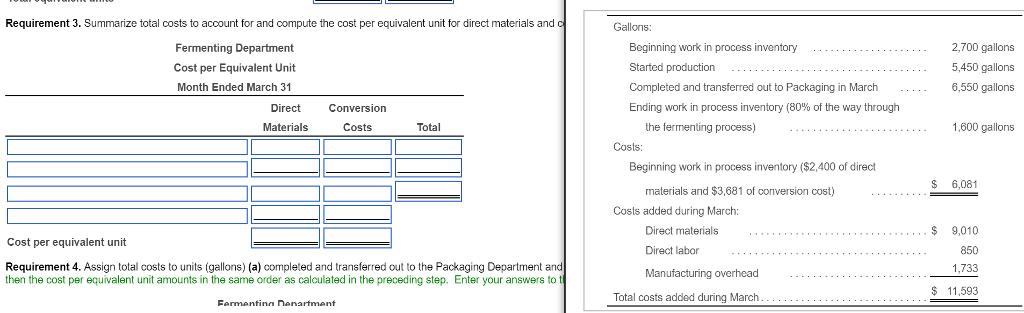 how to calculate conversion cost per equivalent unit