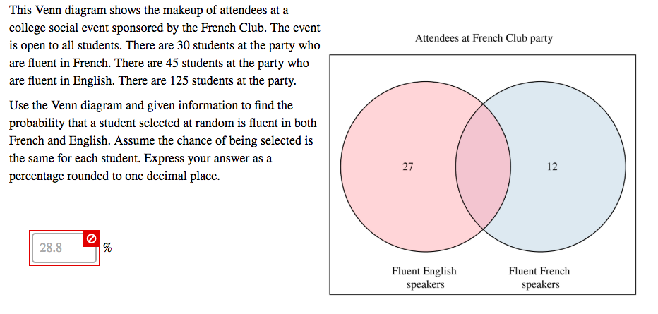 Solved  This Venn Diagram Shows The Makeup Of Attendees At