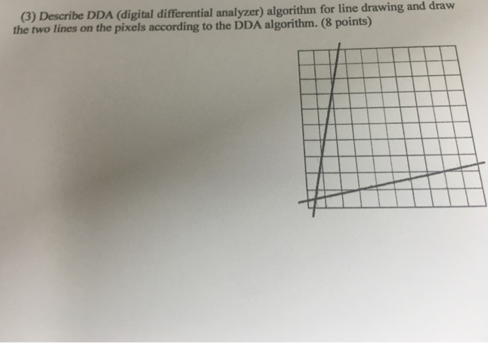 Solved: (3) Describe DDA (digital Differential Analyzer) A