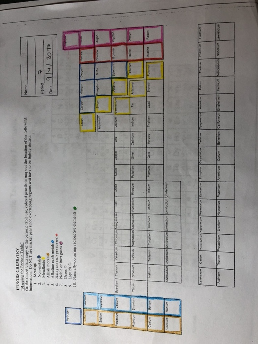 Solved Honors Chemistry Mapping The Periodic Table On