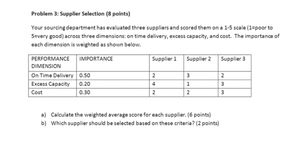 Solved: Problem 3: Supplier Selection (8 Points) Your Sour