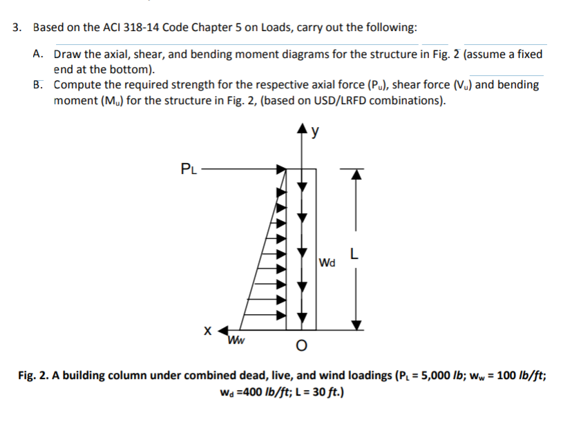 3. Based on the ACI 318-14 Code Chapter 5 on Loads, carry out the following A. Draw the axial, shear, and bending moment diagrams for the structure in Fig. 2 (assume a fixed end at the bottom). B. Compute the required strength for the respective axial force (Pu), shear force (Vu) and bending moment (Mu) for the structure in Fig. 2, (based on USD/LRFD combinations). PL Fig. 2. A building column under combined dead, live, and wind loadings (PL 5,000 lb; Ww 100 lb/ft; Wa 400 lb/ft; L 30 ft.)