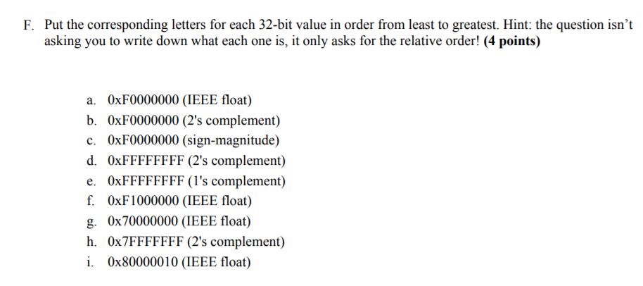 Solved: Put The Corresponding Letters For Each 32-bit Valu