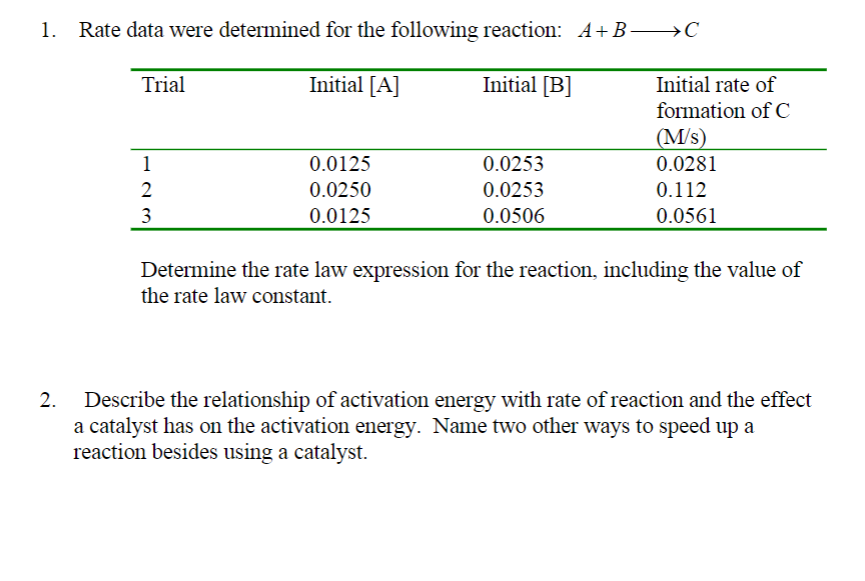 1. Rate data were determined for the following reaction: A + B->C Trial Initial [A] Initial B Initial rate of formation of C 0.0125 0.0250 0.0125 0.0253 0.0253 0.0506 M/s) 0.0281 0.112 0.0561 Determine the rate law expression for the reaction, including the value of the rate law constant. 2. Describe the relationship of activation energy with rate of reaction and the effect a catalyst has on the activation energy. Name two other ways to speed up a reaction besides using a catalyst.