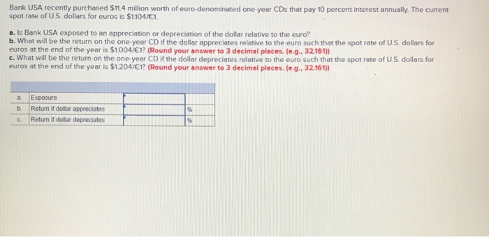 Bank Usa Recently Purchased 11 4 Million Worth Of Euro Denominated One Year Cds That