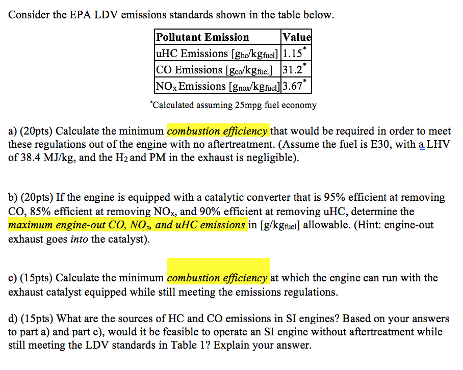 Consider The EPA LDV Emissions Standards Shown In     | Chegg com