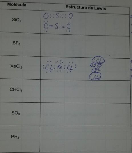 Solved Molécula Estructura De Lewis Sio2 Bf3 Ccl Xecl2 Cl