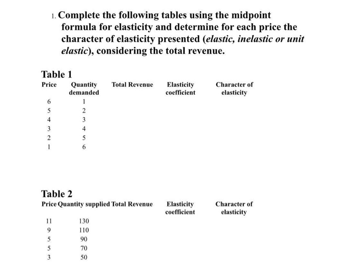 Solved Complete The Following Tables Using The Midpoint