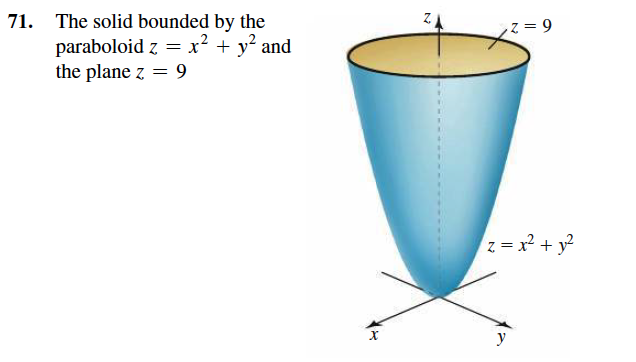 71. The solid bounded by the paraboloid z = x2 + y2 and the plane z9