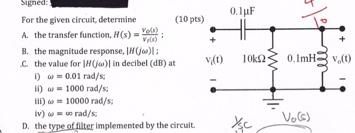 solved can anyone please help me solve this networks andplease explain as much as possible signed for the given circuit, determine a the transfer function, h(106