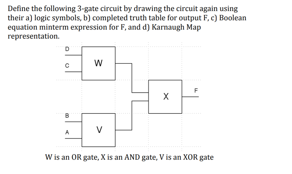 Solved: Define The Following 3-gate Circuit By Drawing The ...