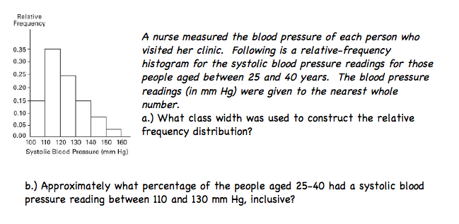 Question: Relative Frequency 0.35 0.30 0.25 0.20 0.15 0.10 A nurse measured  the blood pressure of each pers.