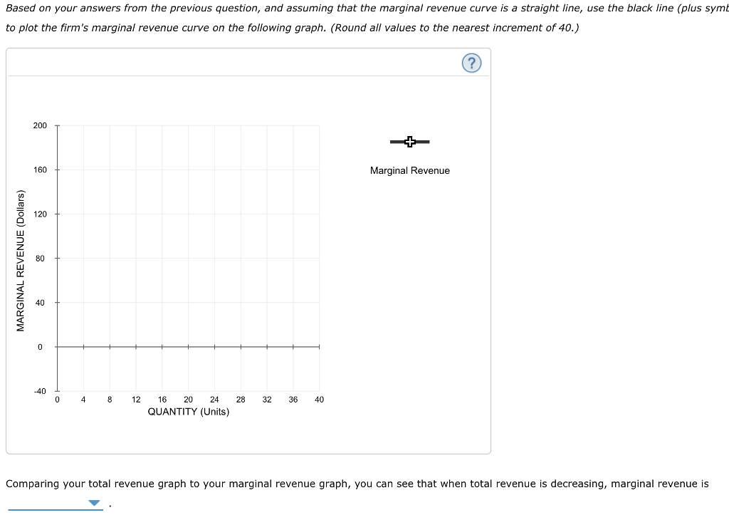Based on your answers from the previous question, and assuming that the marginal revenue curve is a straight line, use the black line (plus symb to plot the firms marginal revenue curve on the following graph. (Round all values to the nearest increment of 40.) 160 Marginal Revenue 120 80 O 40 12 16 20 24 28 32 36 40 QUANTITY (Units) Comparing your total revenue graph to your marginal revenue graph, you can see that when total revenue is decreasing, marginal revenue is