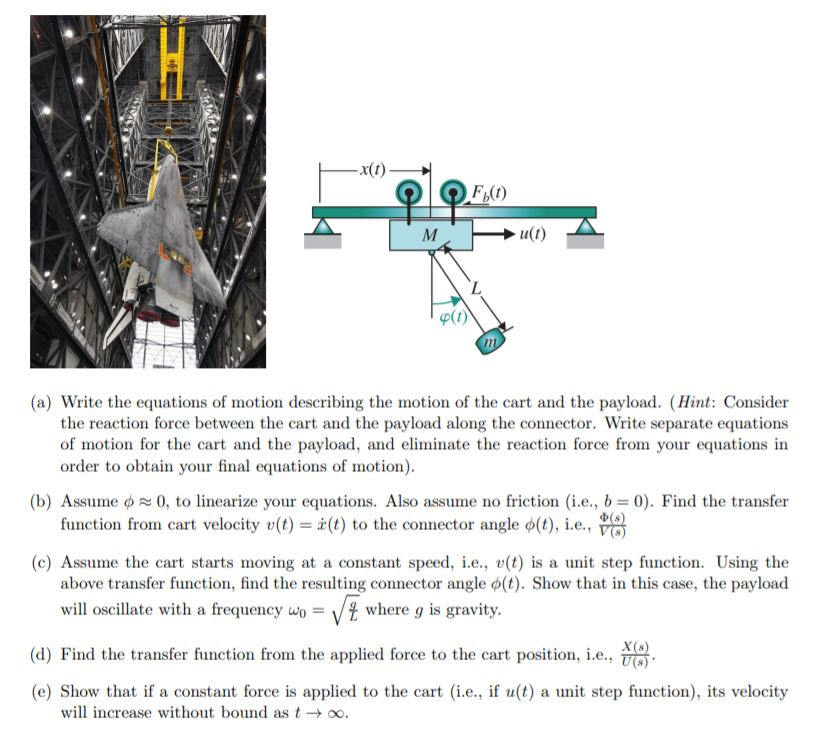 space shuttle atlantis x(t) fb(t) u(t) ф(t)