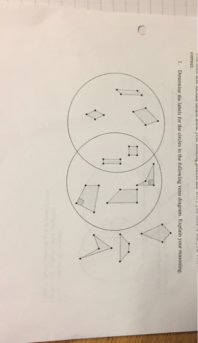 Solved Correct 1 Determine The Labels For The Circles I