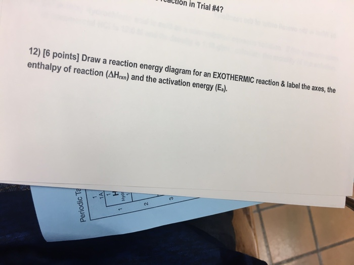 Solved Draw A Reaction Energy Diagram For An Exothermic R