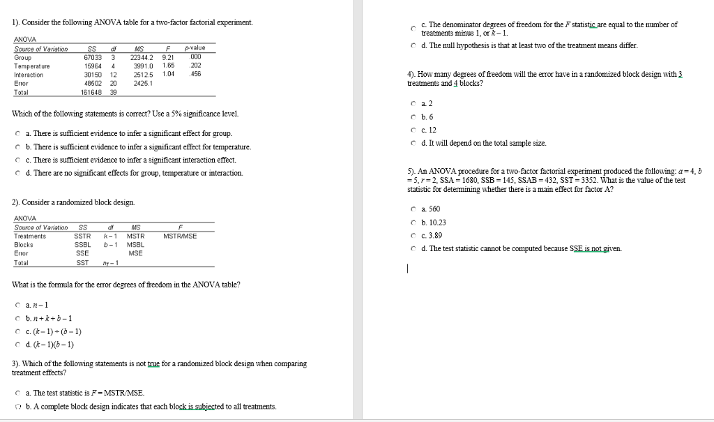 Consider The Following ANOVA Table For A Two Factor Factorial Experiment