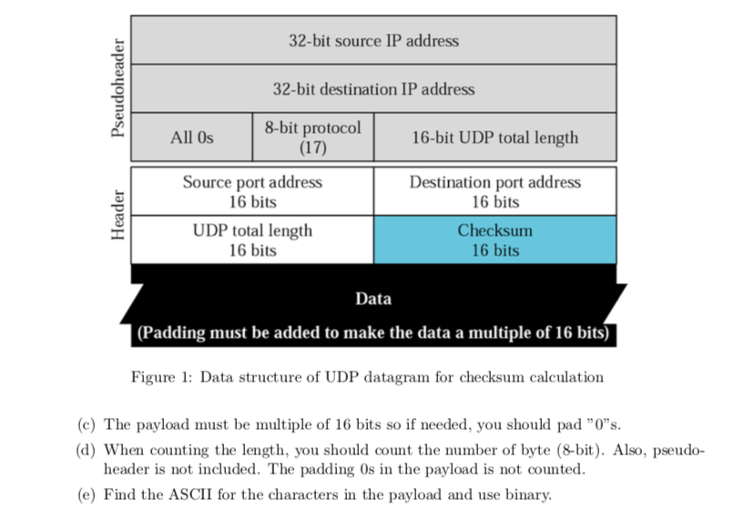 Solved: 3  UDP: Look Into The Following IP Packet Enclosin