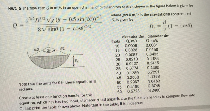 HW1_5 The flow rate Qin m/s in an open channel of circular cross-section shown in the figure below is given by whereiven 8m/s is the gravitational constant and D, = (1-cost) 232D5/2 V (θ _ 0.5 sin(20))3/2 De is given by 5/2 diameter 2m diameter 4m theta Q, m/s Q, m/s 10 0.0006 0.0031 15 0.0028 0.0158 20 0.0087 0.0493 25 0.0210 0.1186 30 0.0427 0.2415 35 0.0774 0.4380 40 0.1289 0.7291 45 0.2008 1.1358 50 0.2967 1.6783 55 0.4198 2.3746 60 0.5728 3.2400 De Note that the units for θ in these equations is radians. Create at least one function handle for this equation, which has has two input, diameter dand angle θ. Use the function handles to compute flow rate Q, and print the table shown above. Note that in the table, 0 is in degrees