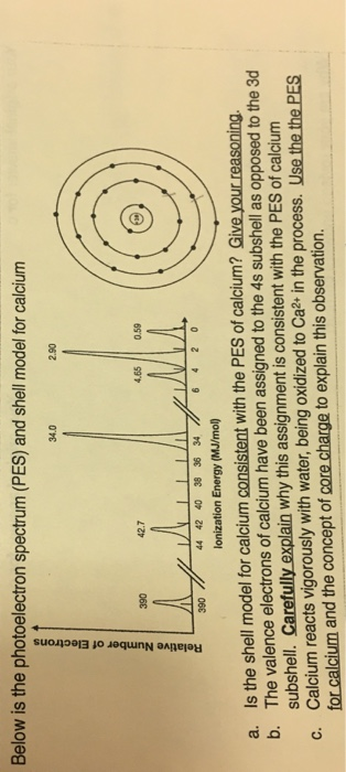 below is the photoelectron spectrum (pes) and shell model for calcium 34 0  2 90 390