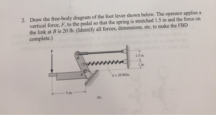 Solved Draw The Free Body Diagram Of The Foot Lever Shown