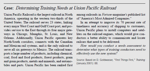 Solved: Case: Determining Training Needs At Union Pacific