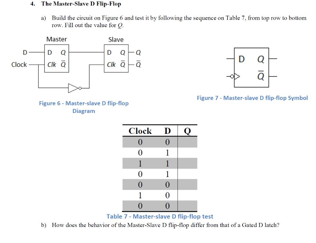 the master-slave d flip-flop build the circuit on figure 6