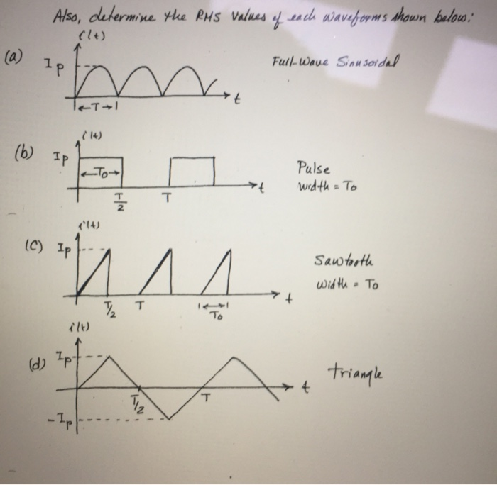 how to calculate rms value of triangular wave