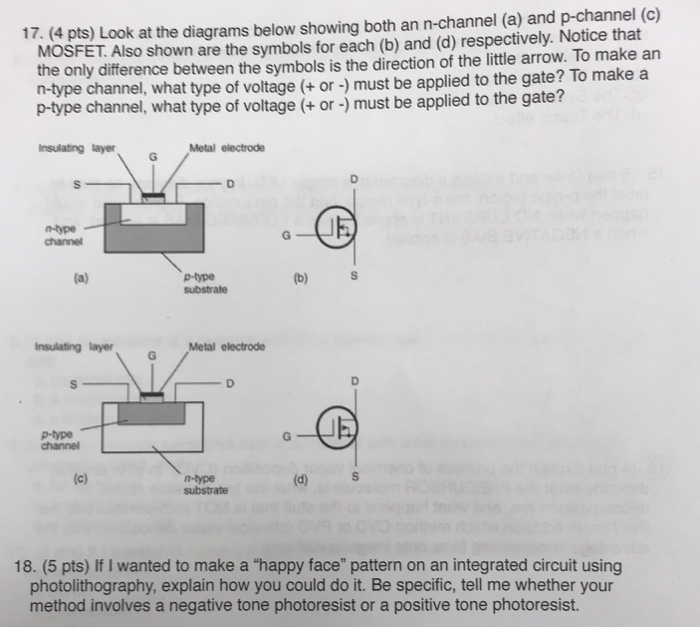 C Mosfet Also Shown Are The Symbols For Each B Cheggcom