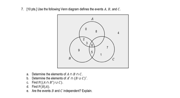 Solved 7 10 Pts Use The Following Venn Diagram Define