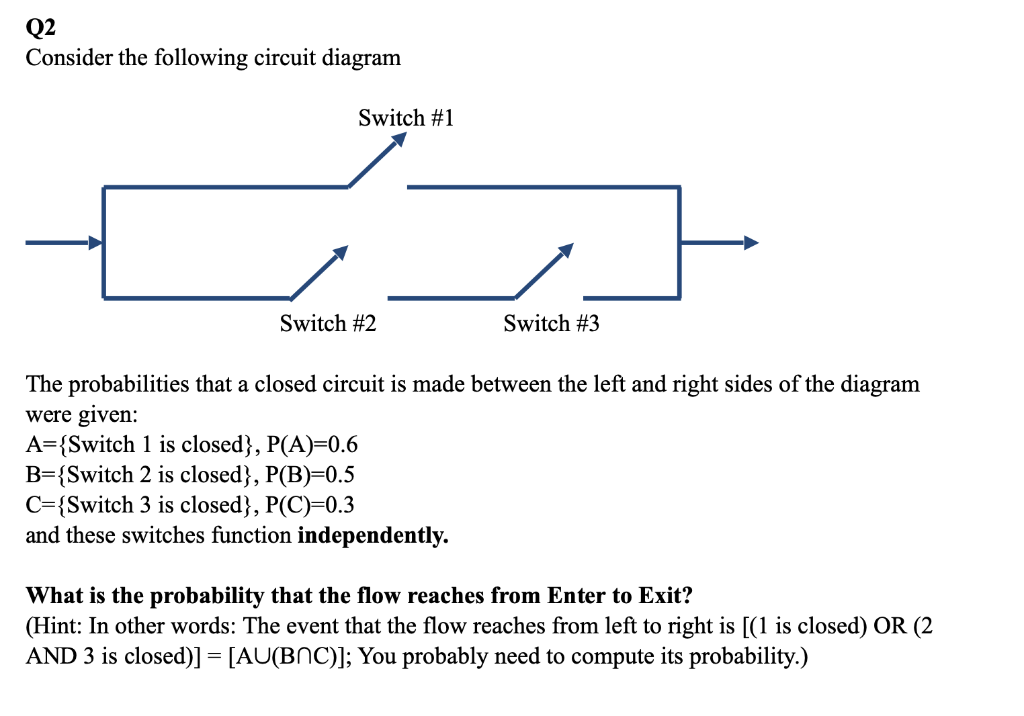 Terrific Solved Q2 Consider The Following Circuit Diagram Switch Wiring Digital Resources Minagakbiperorg