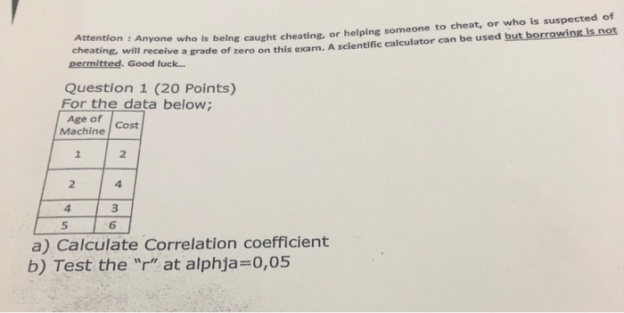 Solved: Cheating, Will Receive A Grade Of Zero On This Exa