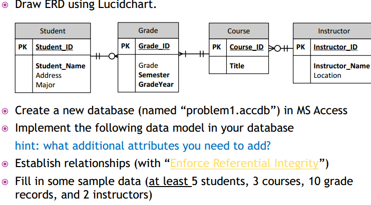 Solved: O Draw ERD Using Lucidchart  Student Grade Instruc