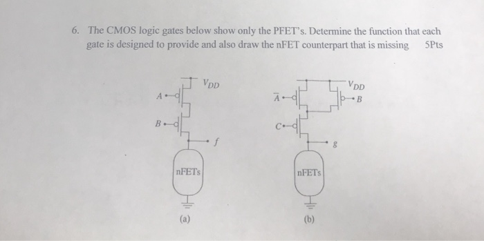 Solved: The CMOS Logic Gates Below Show Only The PFET\'s. D ...