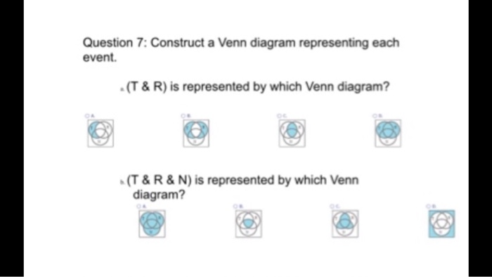 Solved Construct A Venn Diagram Representing Each Event