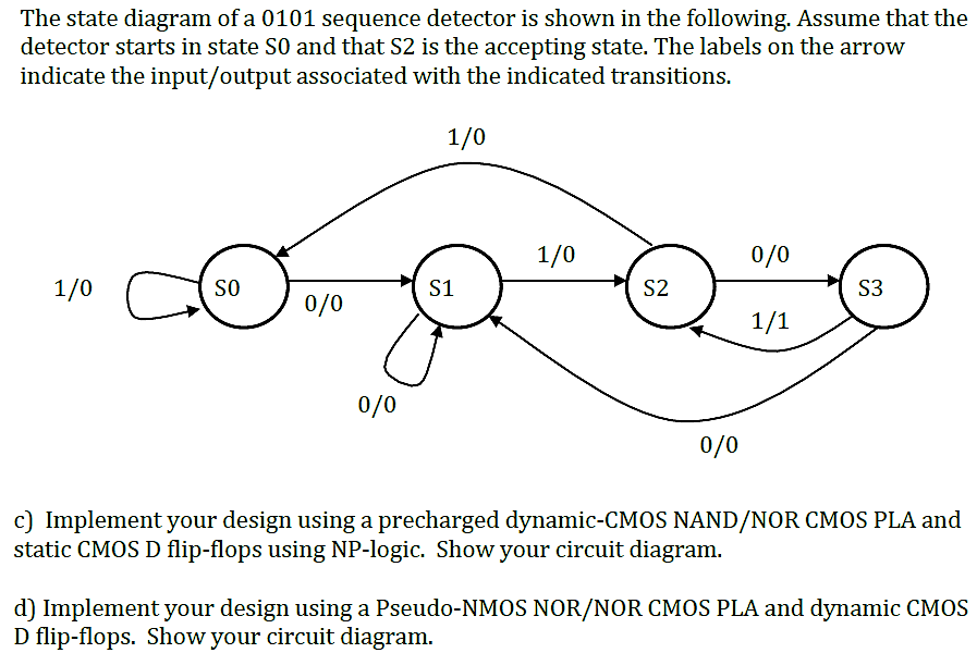 the state diagram of a 0101 sequence detector is shown in the following   assume that