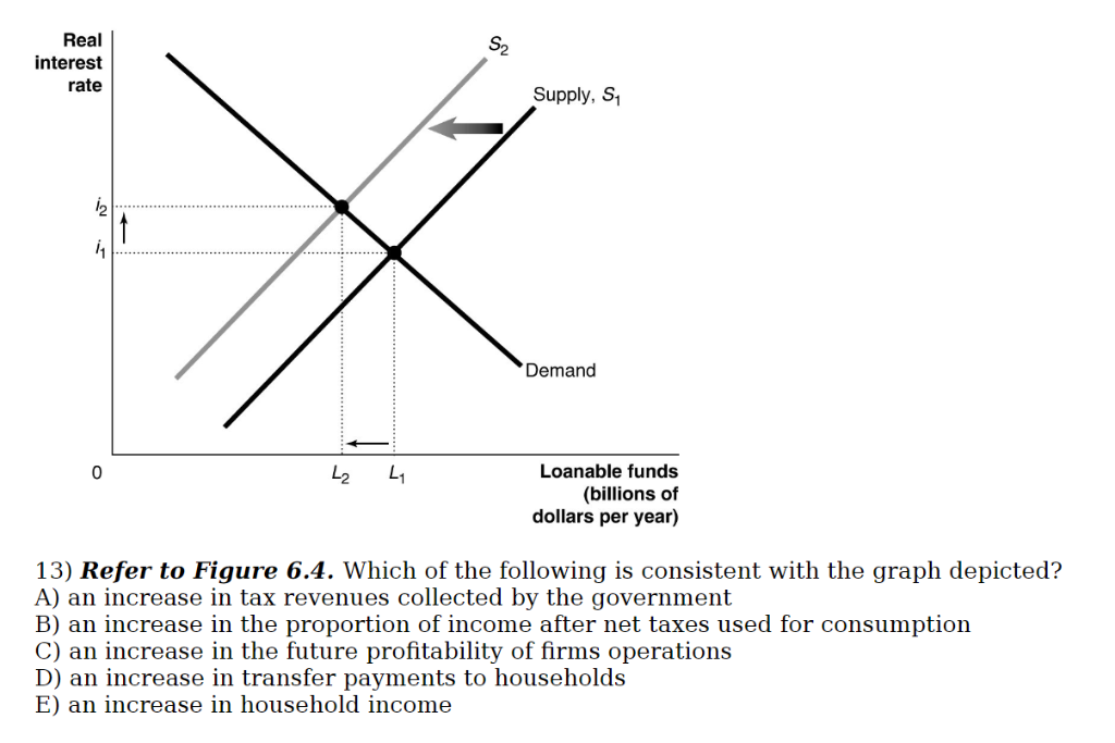 Solved: In The Textbook A Photo With The Exact Same Graph ...