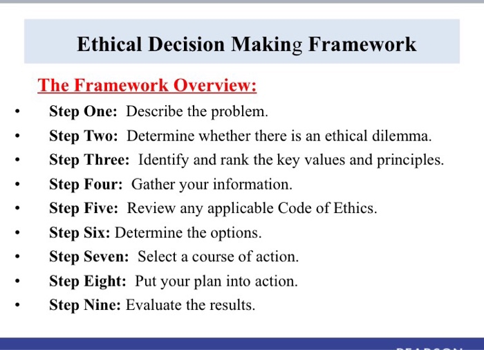 Solved: The Book Is Business Ethics Chapter 2 * Use The St