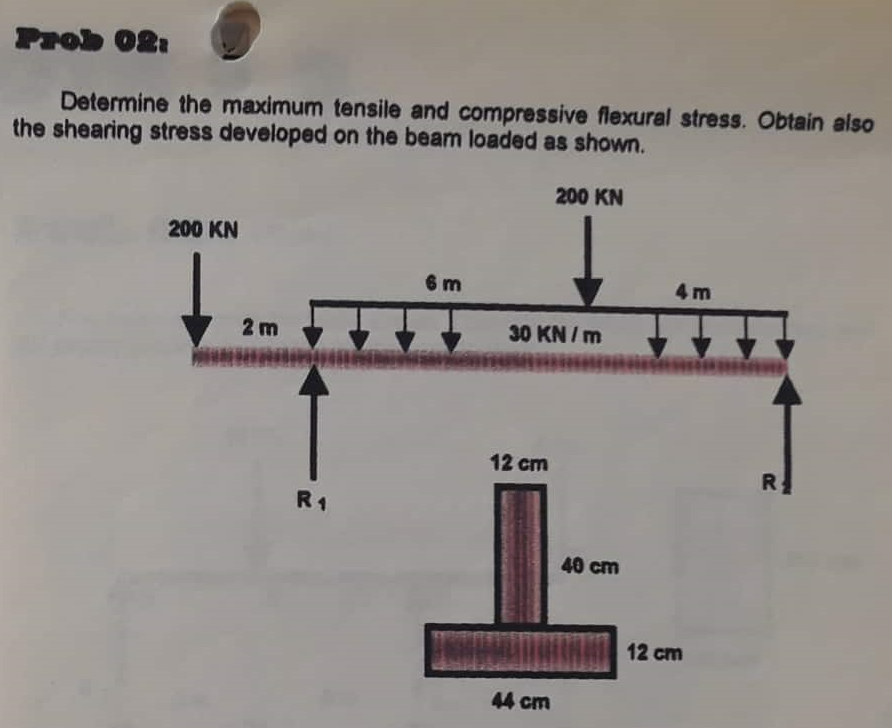 Proh 02 Determine the maximum tensile and compressive flexural stress. Obtain also the shearing stress developed on the beam loaded as shown. 200 KN 200 KN 6 m 4 m 30 KNIm 2 m 12 cm 40 cm 12 cm 44 cm