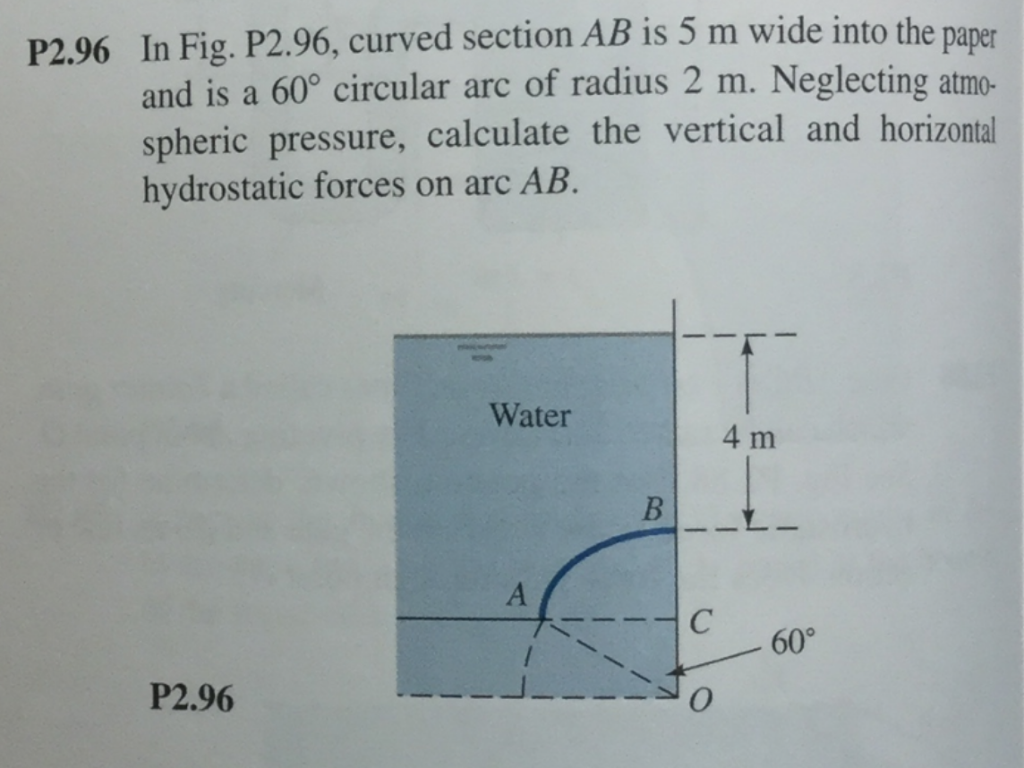 Mechanical engineering recent questions chegg in fig p296 curved section ab is 5 m wide into th fandeluxe Image collections