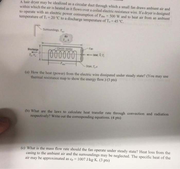 Solved: A Hair Dryer May Be Idealized As A Circular Duct T ... on