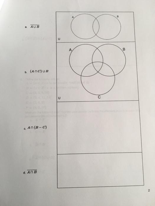 Solved Draw A Venn Diagram Illustrating Each Of The Follo