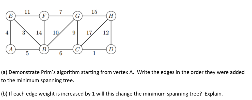 7 15 10 12 (a) Demonstrate Prims algorithm starting from vertex A. Write the edges in the order they were added to the minim