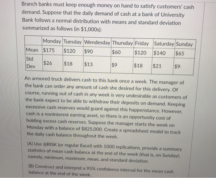 Branch banks must keep enough money on hand to satisfy customers cash demand. Suppose that the daily demand of cash at a bank of University Bank follows a normal distribution with means and standard deviation summarized as follows (in $1,000s): Monday Tuesday Wendesday Thursday Friday Saturday Sunday $60 $120 $140 $65 Mean $175 $120 $90 Std $26 $18 $13 $9 $18 $21 $9 An armored truck delivers cash to this bank once a week. The manager of the bank can order any amount of cash she desired for this delivery. Of course, running out of cash in any week is very undesirable as customers of the bank expect to be able to withdraw their deposits on demand. Keeping excessive cash reserves would guard against this happenstance. However, cash is a noninterest earning asset, so there is an opportunity cost of holding excess cash reserves. Suppose the manager starts the week on Monday with a balance of $825,000, Create a spreadsheet model to track the daily cash balance throughout the week. (A) Use @RISK (or regular Excel) with 1000 replications, provide a summary statistics of mean cash balance at the end of the week (that is, on Sunday); namely, minimum, maximum, mean, and standard deviation. (B) Construct and interpret a 95% confidence interval for the mean cash balance at the end of the week.