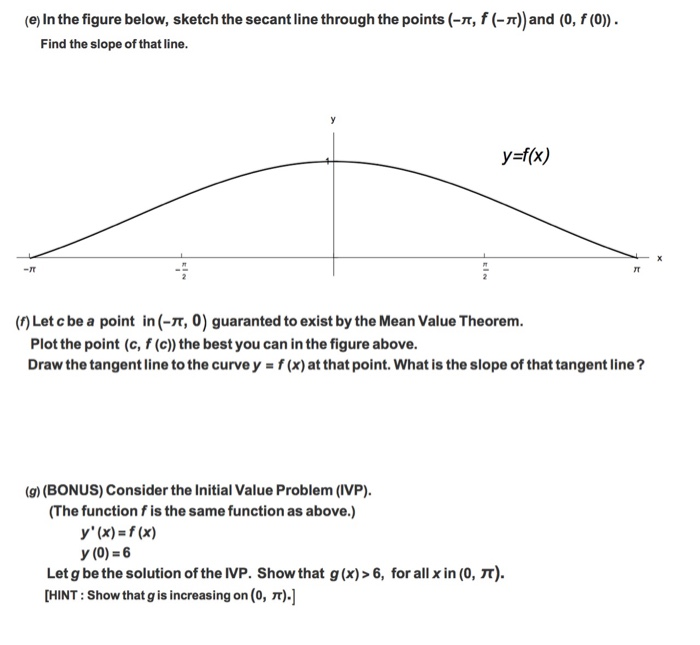 Solved: (e) In The Figure Below, Sketch The Secant Line Th