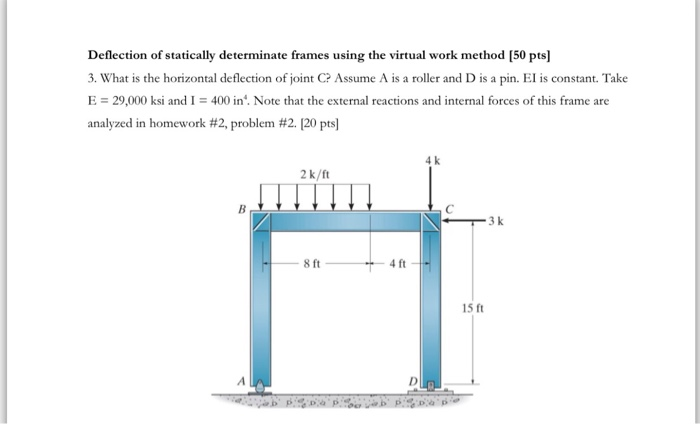 Solved  What Is The Horizontal Deflection Of Joint C  Assu